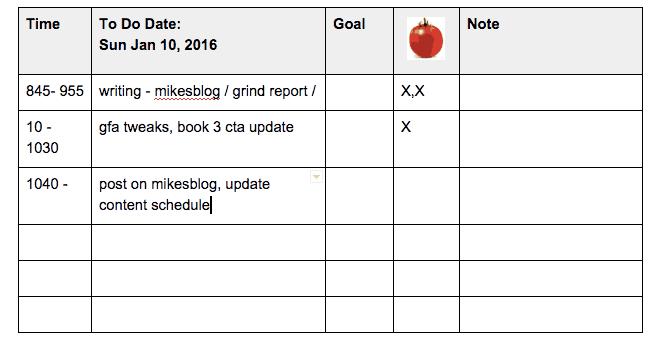 pomodoro chart template