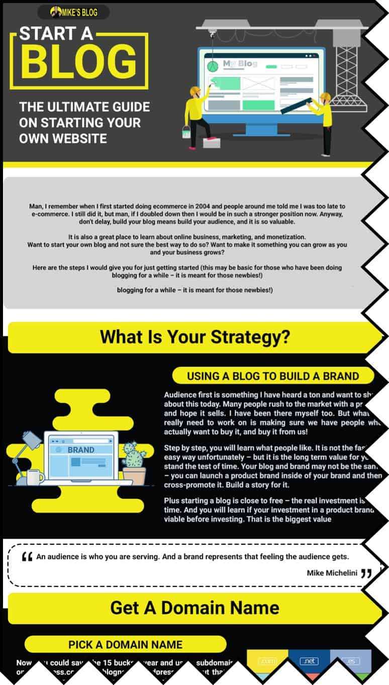 Download a full high quality infographic of how to start your own blog