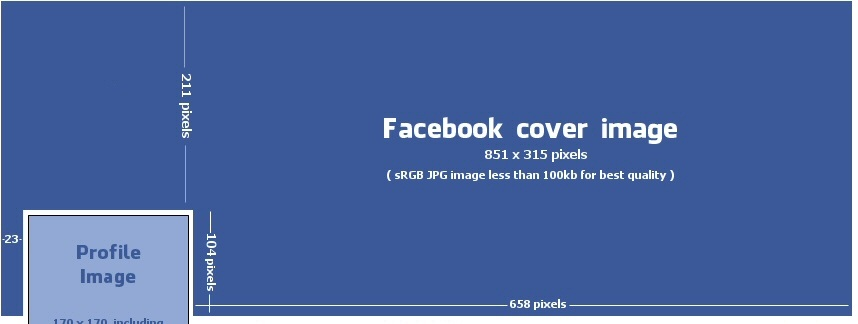facebook cover image sizing