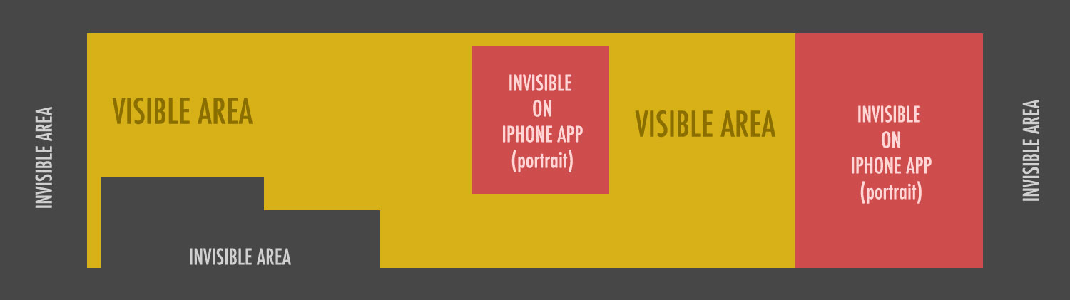 twitter-header-invisible-area